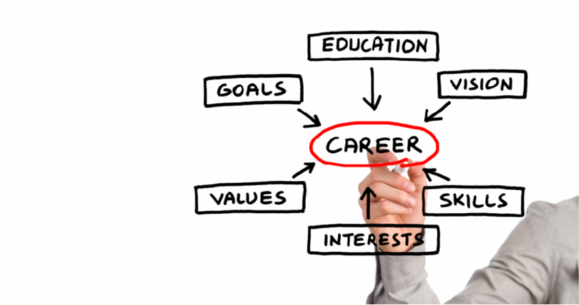 Online Career Counseling – A First Step To Your Bright Future!